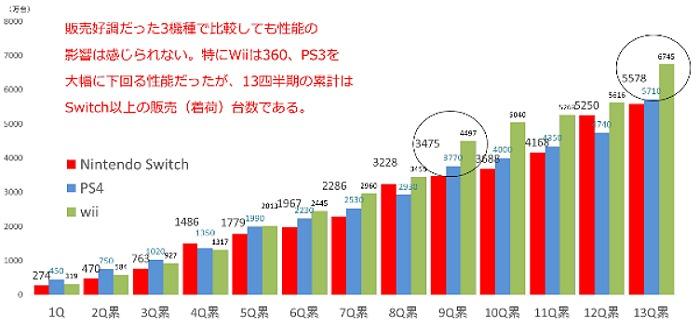 【月間総括】ソニーのEpic Gamesへの出資はPS5の高速SSDを開花させるのか