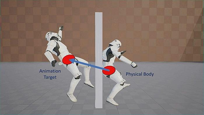 [GDC Summer]「Star Wars ジェダイ:フォールン・オーダー」における物理アニメーションの実装手法
