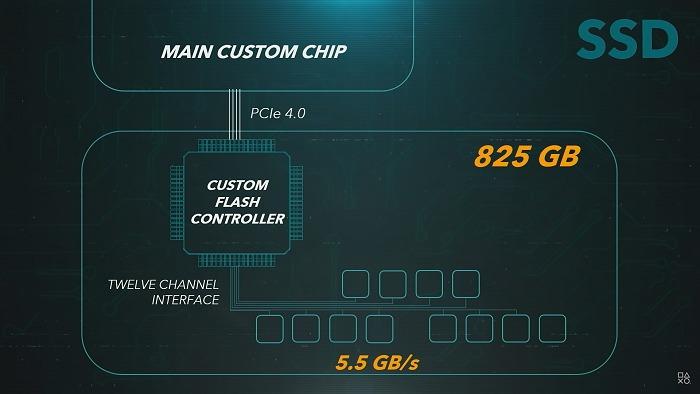 西川善司の3DGE外伝:GIJE技術担当と次世代ゲームについてざっくばらんにトークしてみる