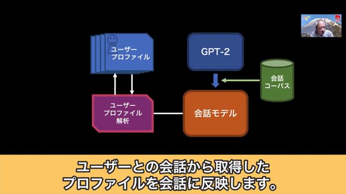 モリカトロン,AIを利用した5つのゲーム開発ソリューションを発表